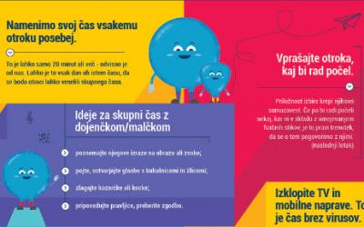 Pomoč in podpora starševstvu v času COVID- 19